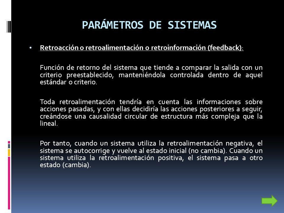 PARÁMETROS DE SISTEMAS
