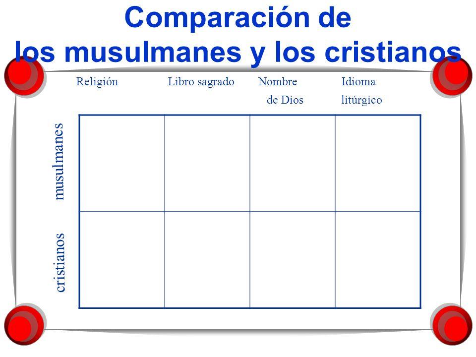 Comparación de los musulmanes y los cristianos