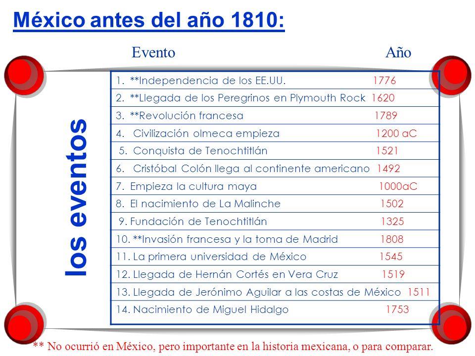 los eventos México antes del año 1810: Evento Año