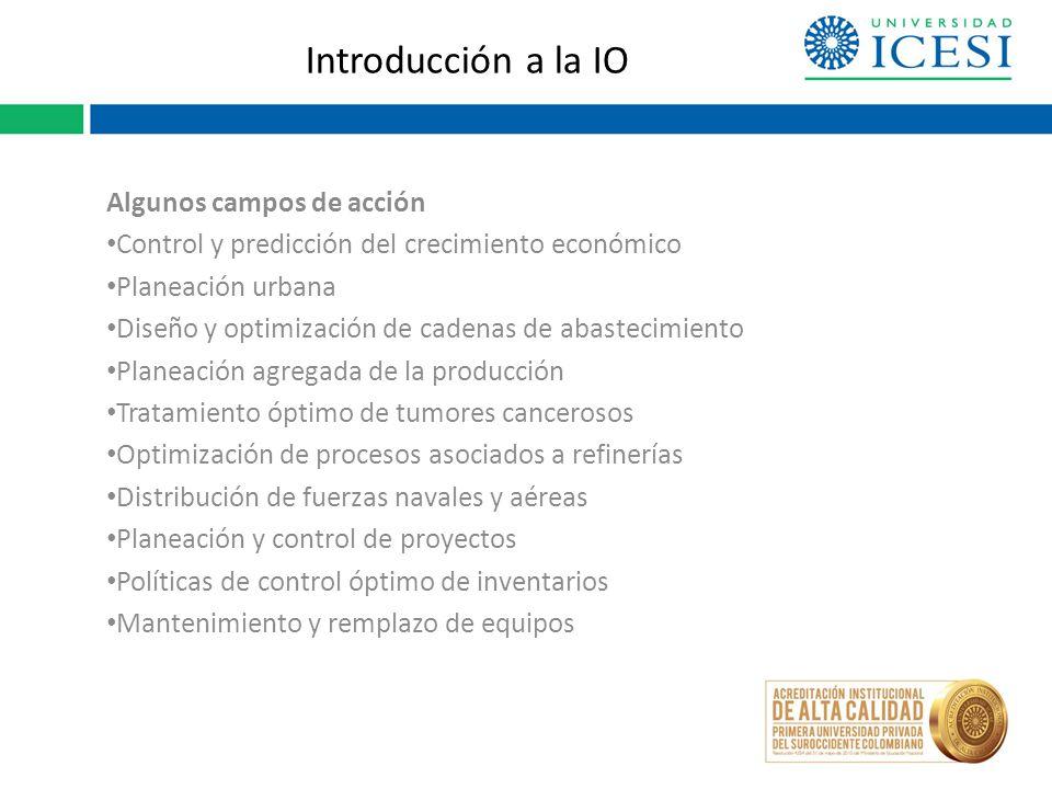 Introducción a la IO Algunos campos de acción