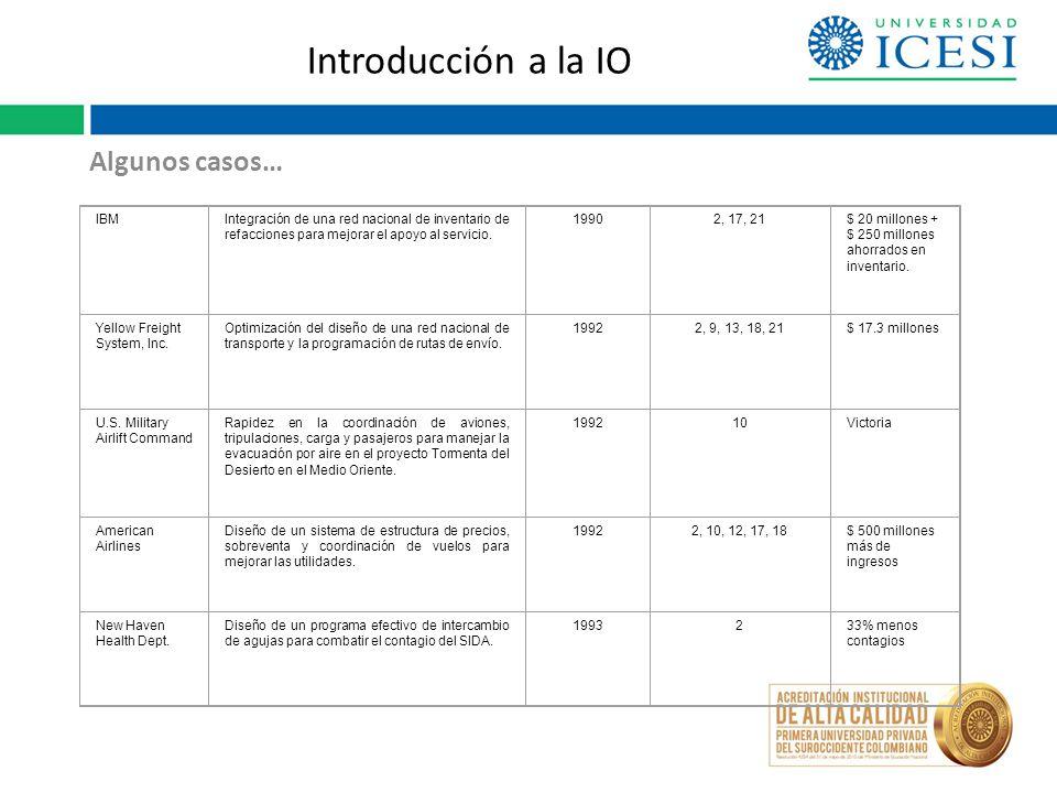 Introducción a la IO Algunos casos… IBM