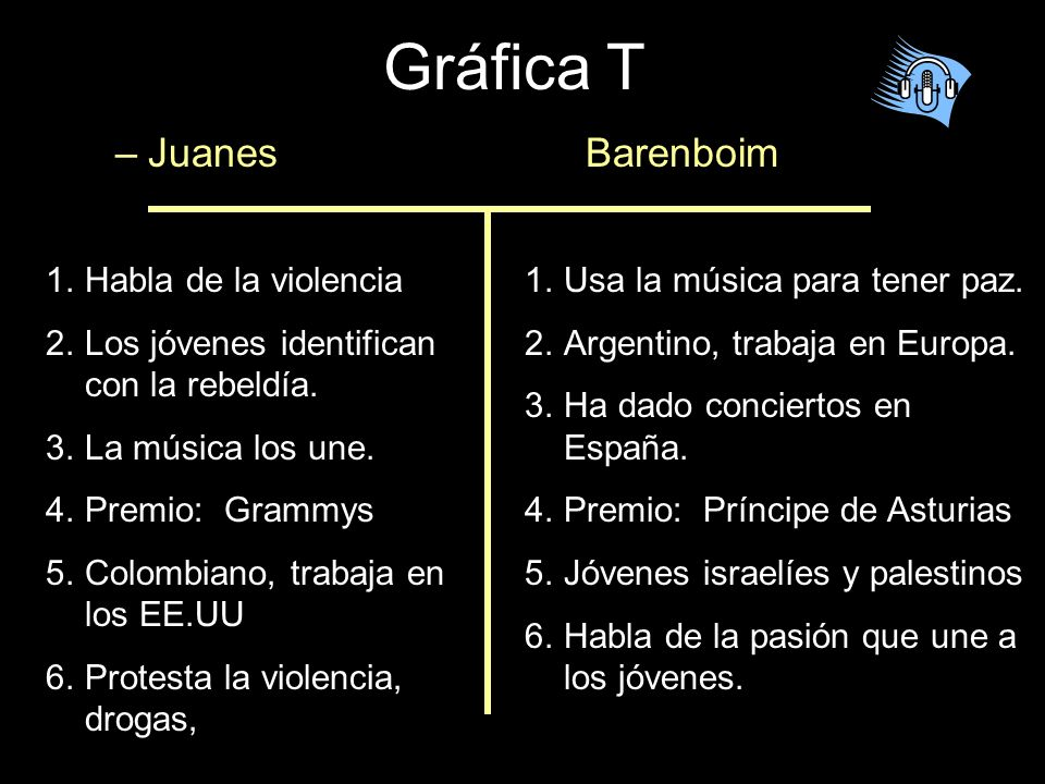 Gráfica T Juanes Barenboim Habla de la violencia