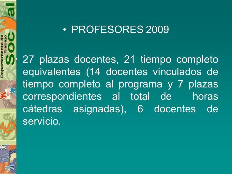 PROFESORES 2009