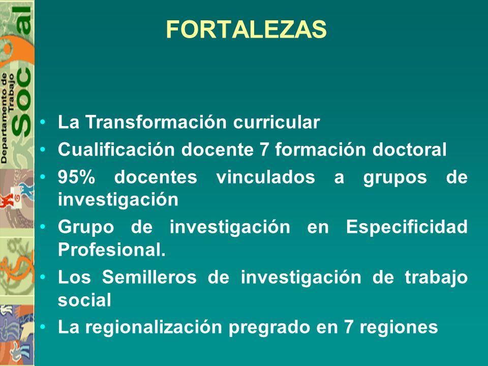 FORTALEZAS La Transformación curricular