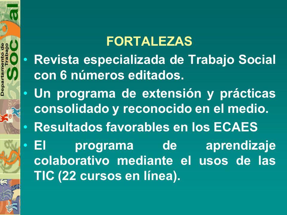 FORTALEZAS Revista especializada de Trabajo Social con 6 números editados.
