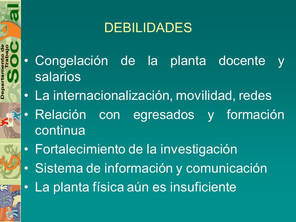 DEBILIDADES Congelación de la planta docente y salarios. La internacionalización, movilidad, redes.