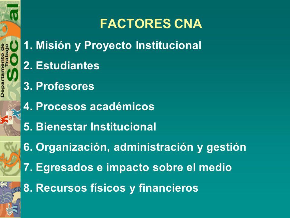 FACTORES CNA 1. Misión y Proyecto Institucional 2. Estudiantes