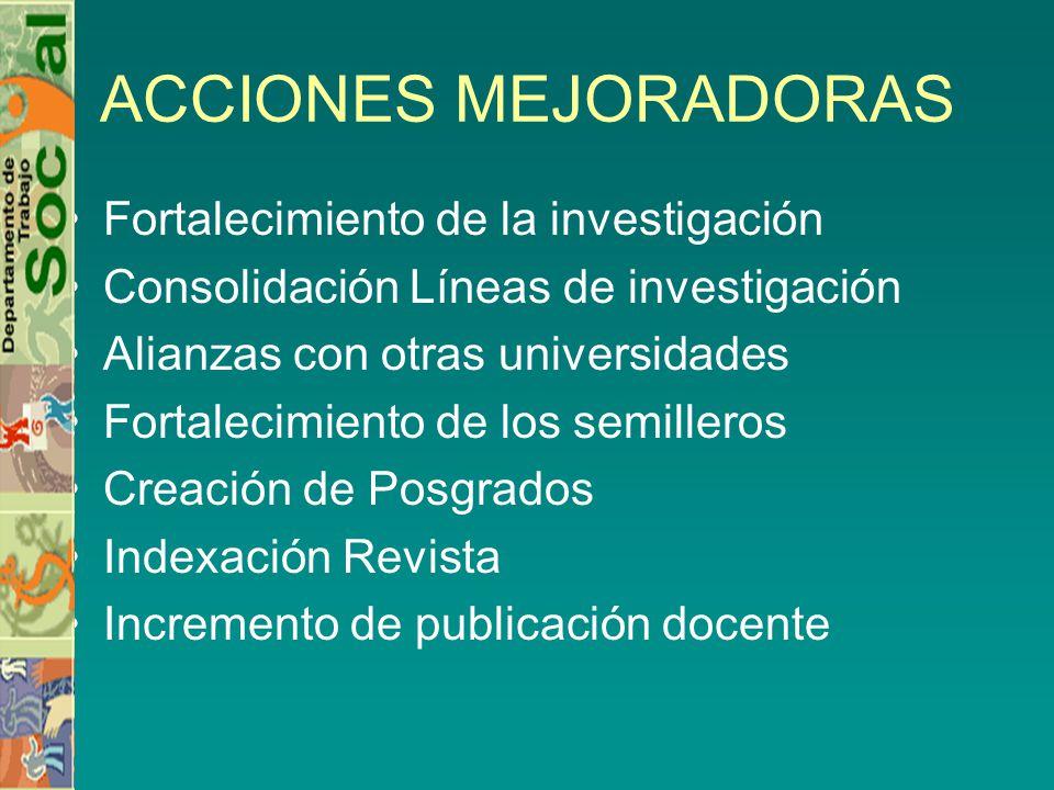 ACCIONES MEJORADORAS Fortalecimiento de la investigación