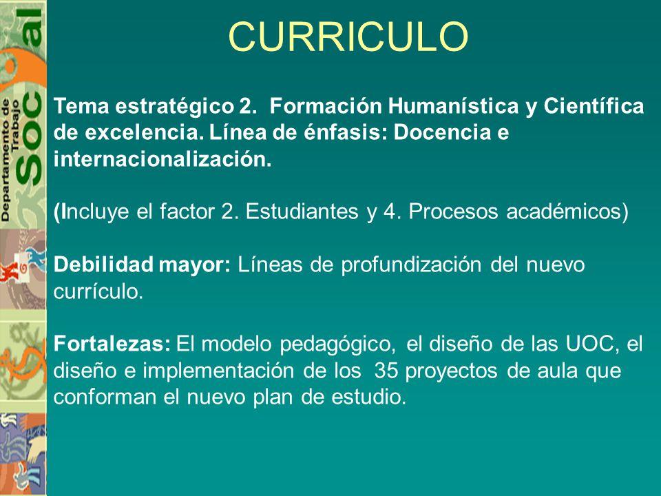 CURRICULO Tema estratégico 2. Formación Humanística y Científica de excelencia. Línea de énfasis: Docencia e internacionalización.