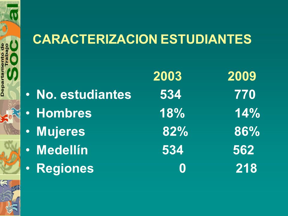 CARACTERIZACION ESTUDIANTES