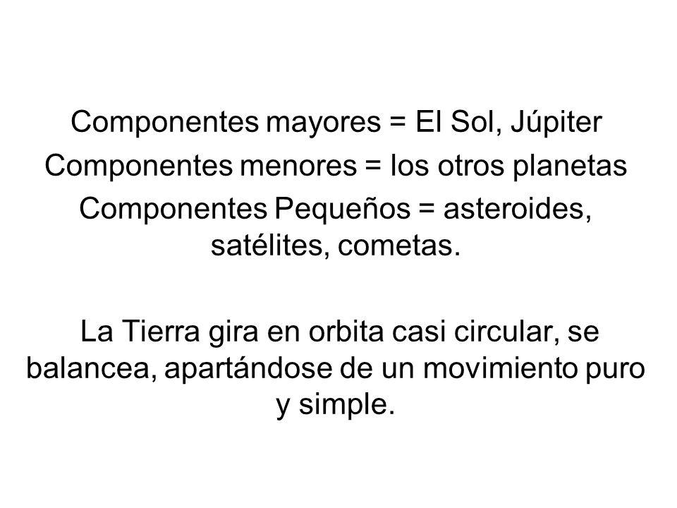 Componentes mayores = El Sol, Júpiter