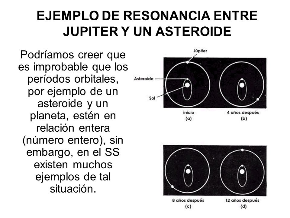 EJEMPLO DE RESONANCIA ENTRE JUPITER Y UN ASTEROIDE