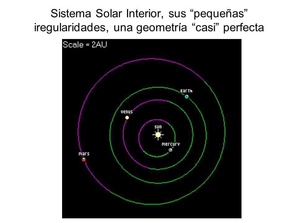 Sistema Solar Interior, sus pequeñas iregularidades, una geometría casi perfecta