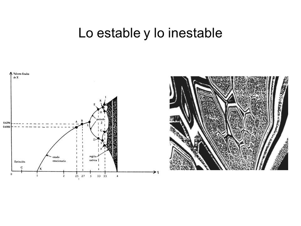 Lo estable y lo inestable