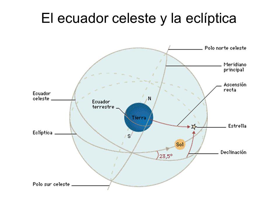 El ecuador celeste y la eclíptica