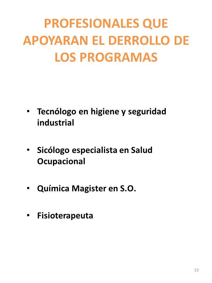 PROFESIONALES QUE APOYARAN EL DERROLLO DE LOS PROGRAMAS