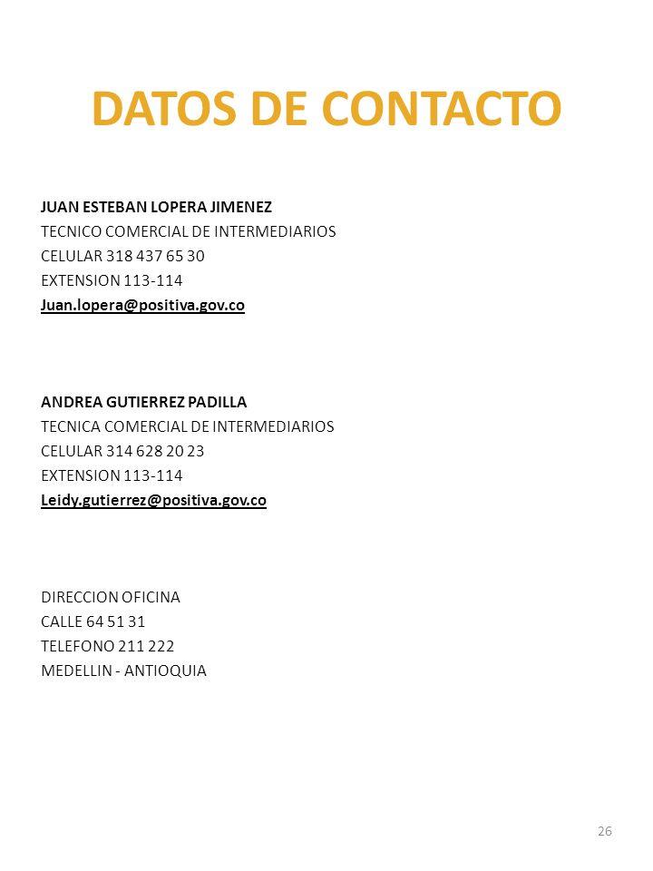 DATOS DE CONTACTO