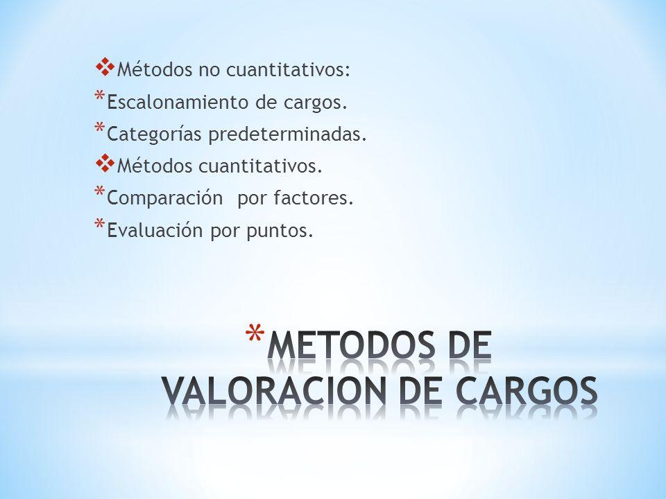 METODOS DE VALORACION DE CARGOS