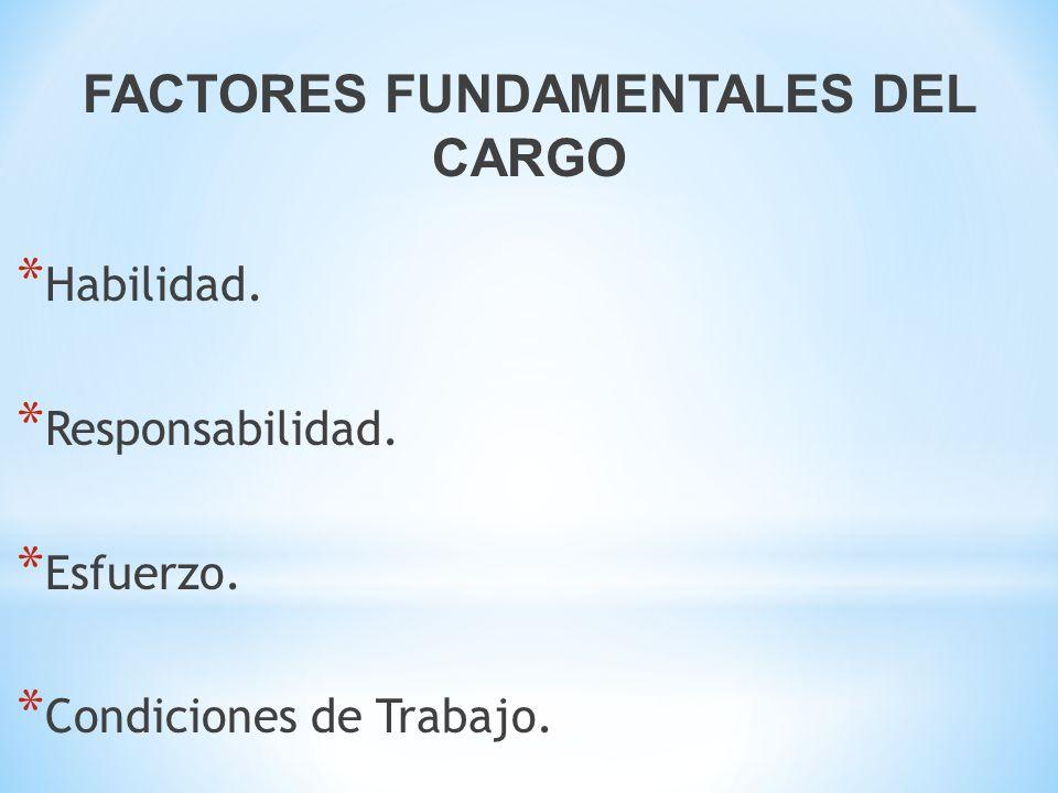 FACTORES FUNDAMENTALES DEL CARGO