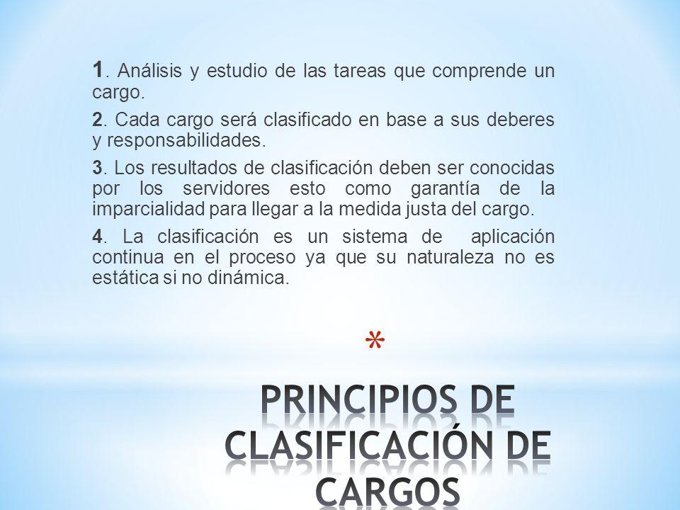 PRINCIPIOS DE CLASIFICACIÓN DE CARGOS