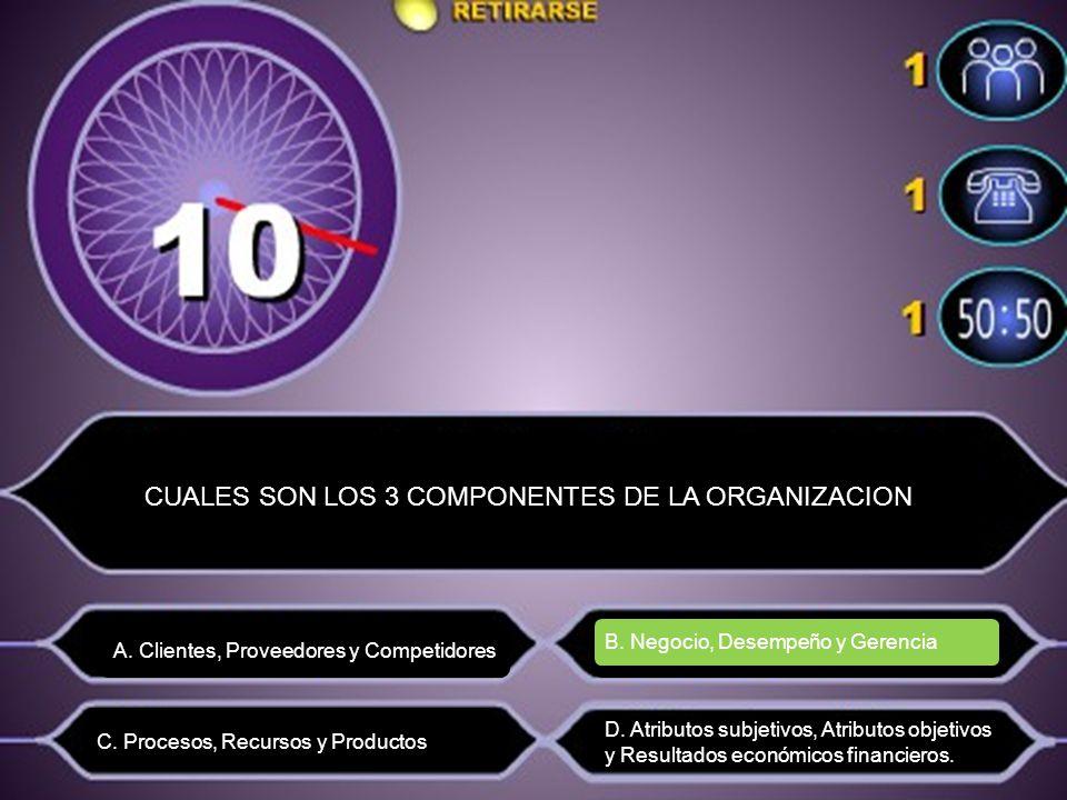 CUALES SON LOS 3 COMPONENTES DE LA ORGANIZACION