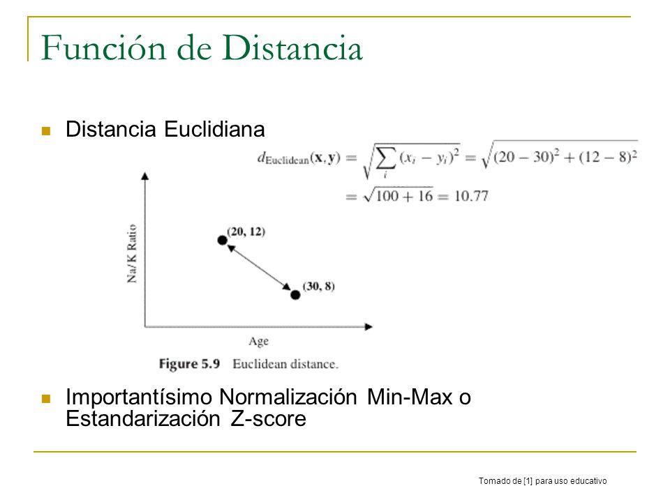 Función de Distancia Distancia Euclidiana