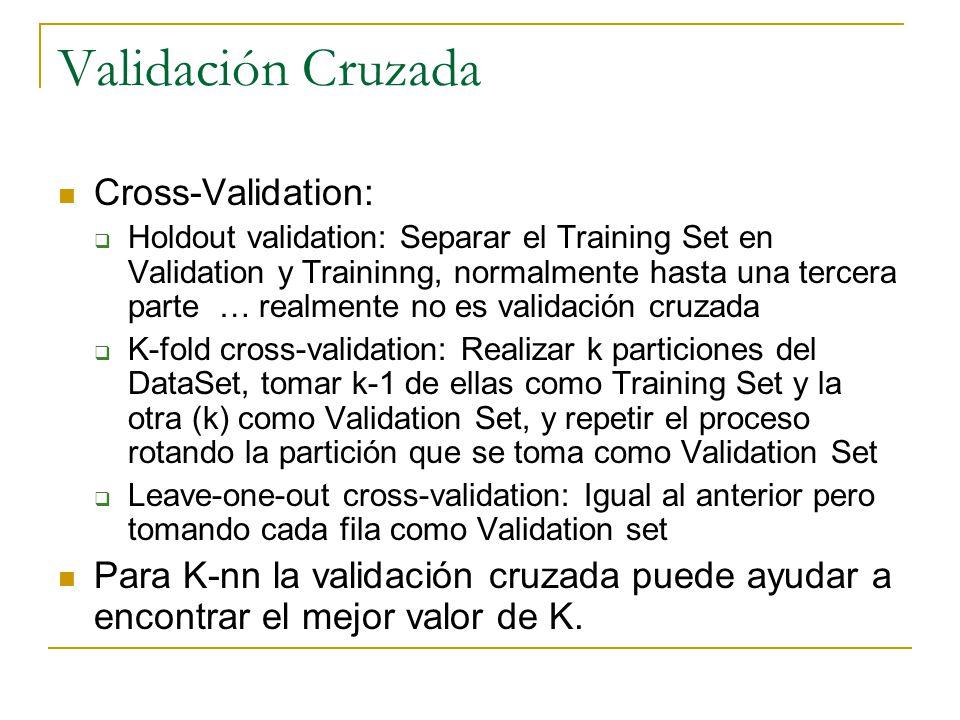 Validación Cruzada Cross-Validation: