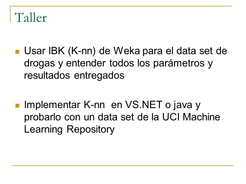 Taller Usar IBK (K-nn) de Weka para el data set de drogas y entender todos los parámetros y resultados entregados.