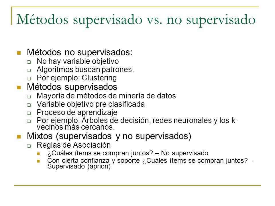 Métodos supervisado vs. no supervisado