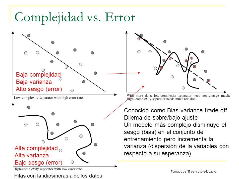 Complejidad vs. Error Baja complejidad Baja varianza
