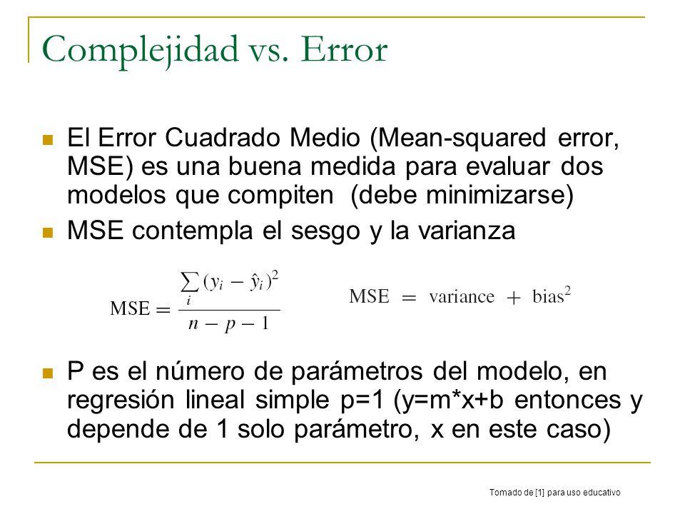 Complejidad vs. Error El Error Cuadrado Medio (Mean-squared error, MSE) es una buena medida para evaluar dos modelos que compiten (debe minimizarse)