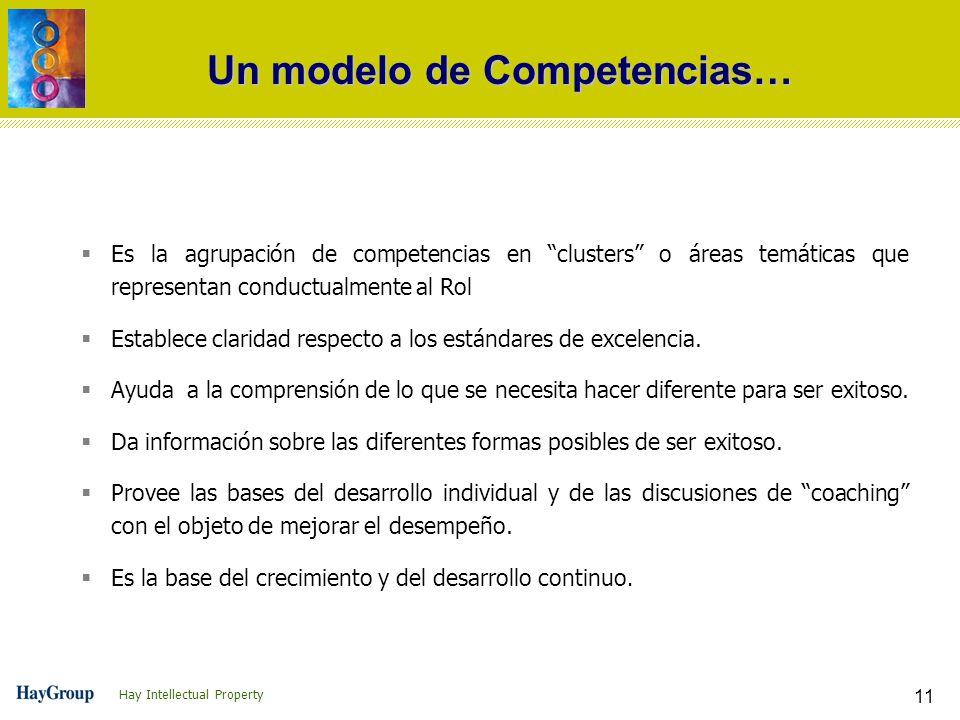 Un modelo de Competencias…