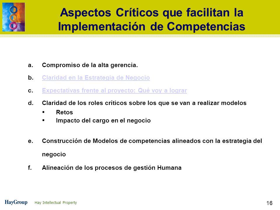 Aspectos Críticos que facilitan la Implementación de Competencias