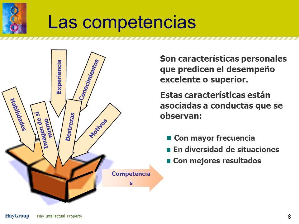 Las competencias Son características personales que predicen el desempeño excelente o superior.