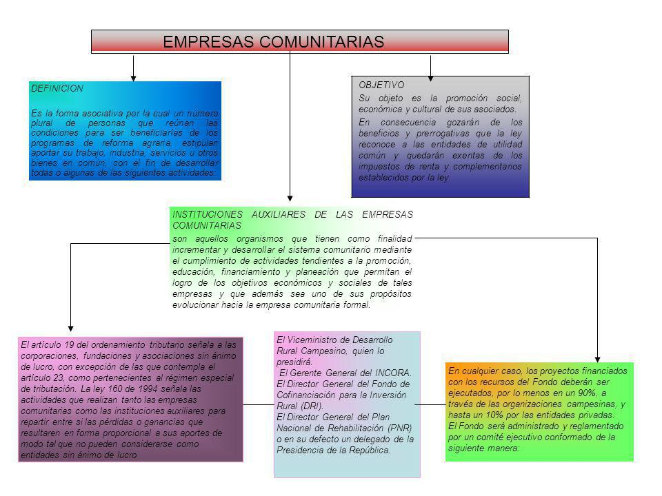 EMPRESAS COMUNITARIAS