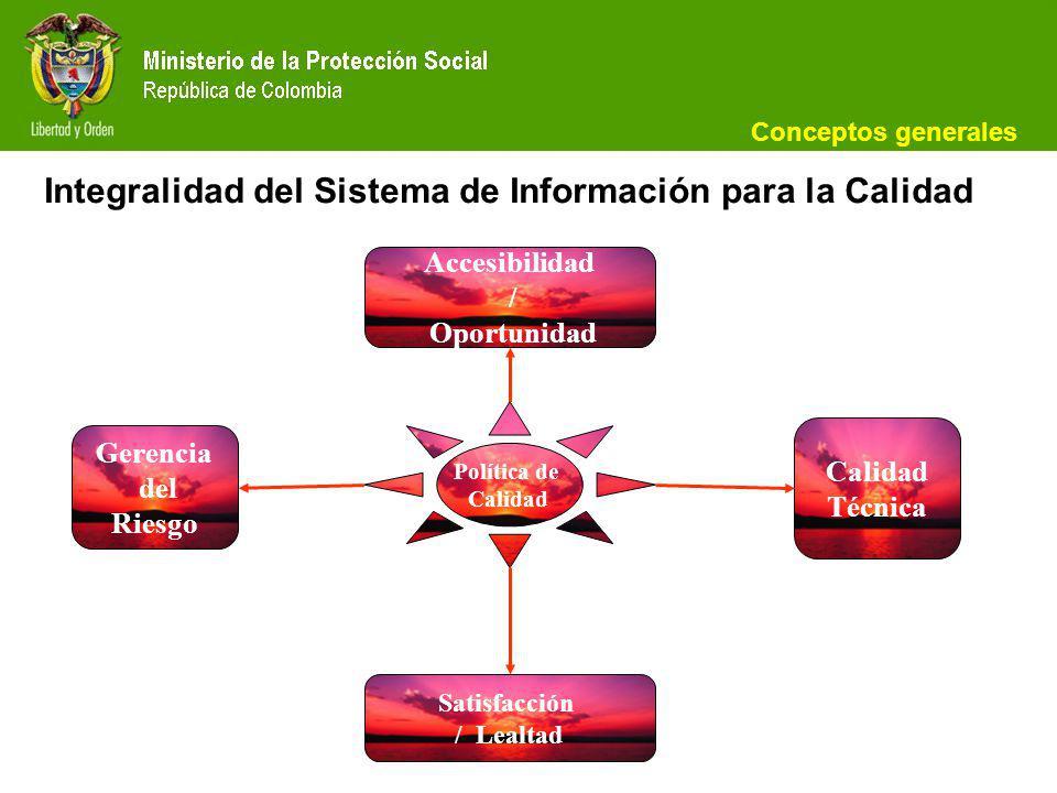 Integralidad del Sistema de Información para la Calidad