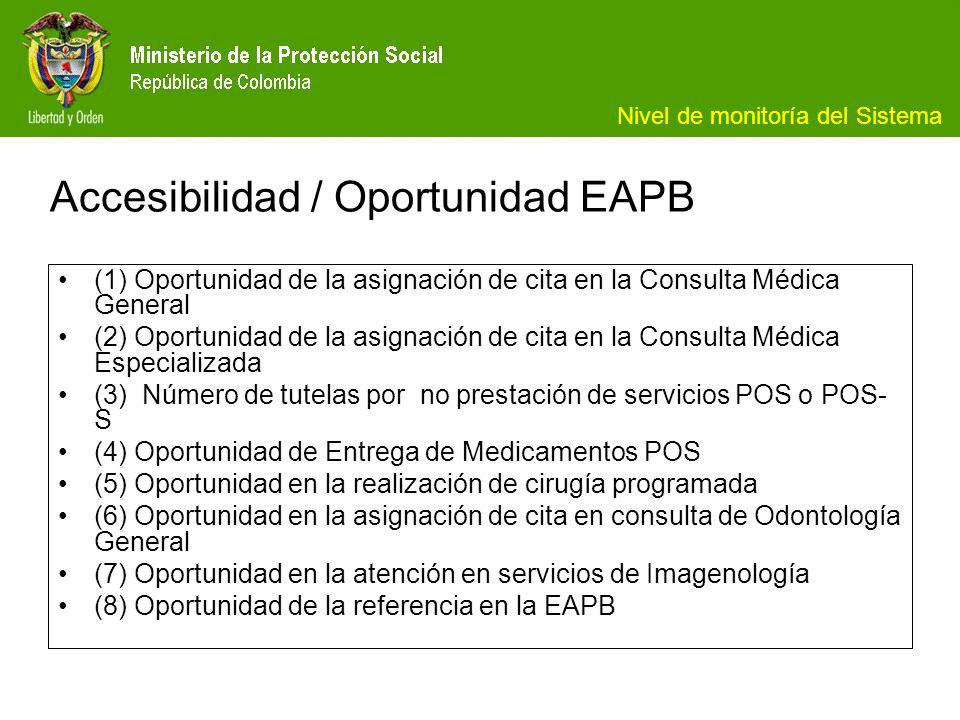 Accesibilidad / Oportunidad EAPB