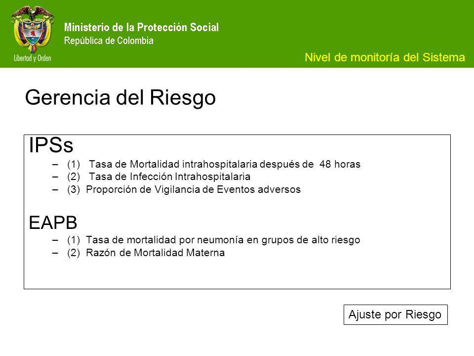 Gerencia del Riesgo IPSs EAPB Nivel de monitoría del Sistema