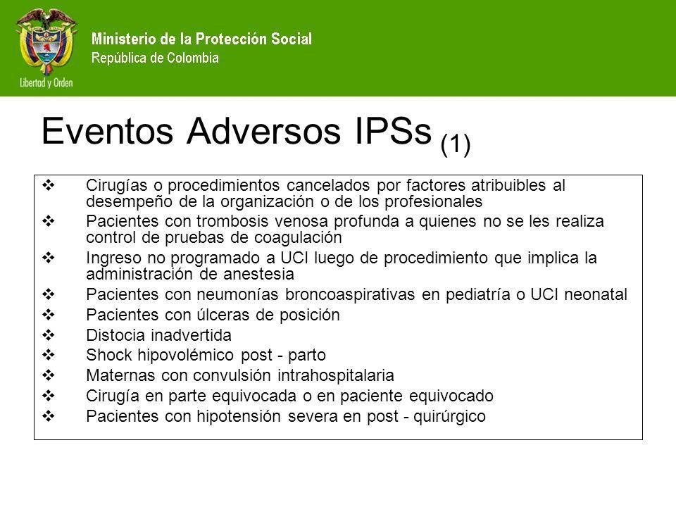 Eventos Adversos IPSs (1)