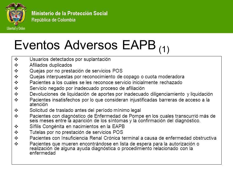 Eventos Adversos EAPB (1)