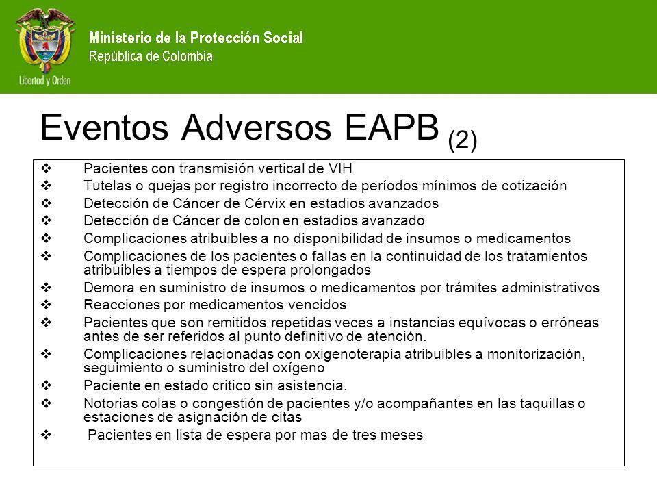 Eventos Adversos EAPB (2)
