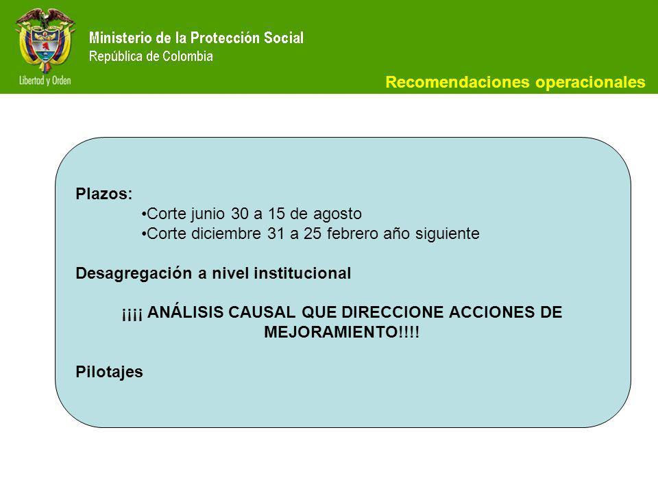 ¡¡¡¡ ANÁLISIS CAUSAL QUE DIRECCIONE ACCIONES DE MEJORAMIENTO!!!!
