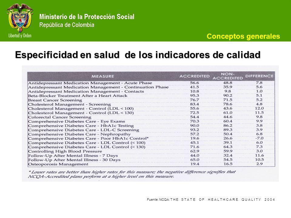Especificidad en salud de los indicadores de calidad