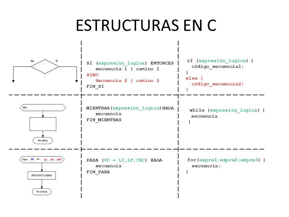 ESTRUCTURAS EN C while (expresion_logica) {