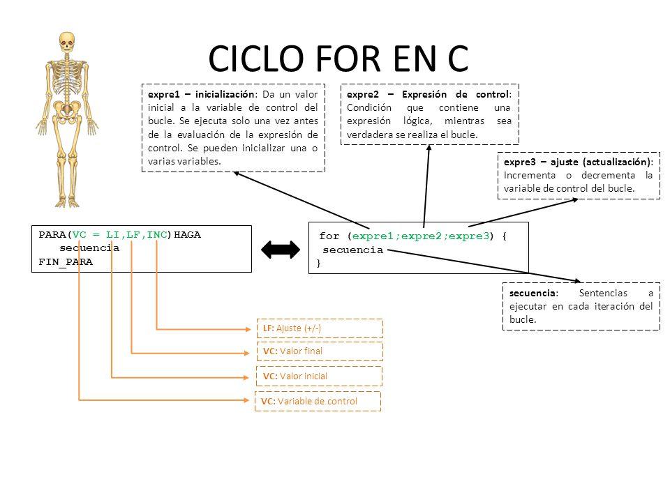 CICLO FOR EN C for (expre1;expre2;expre3) {