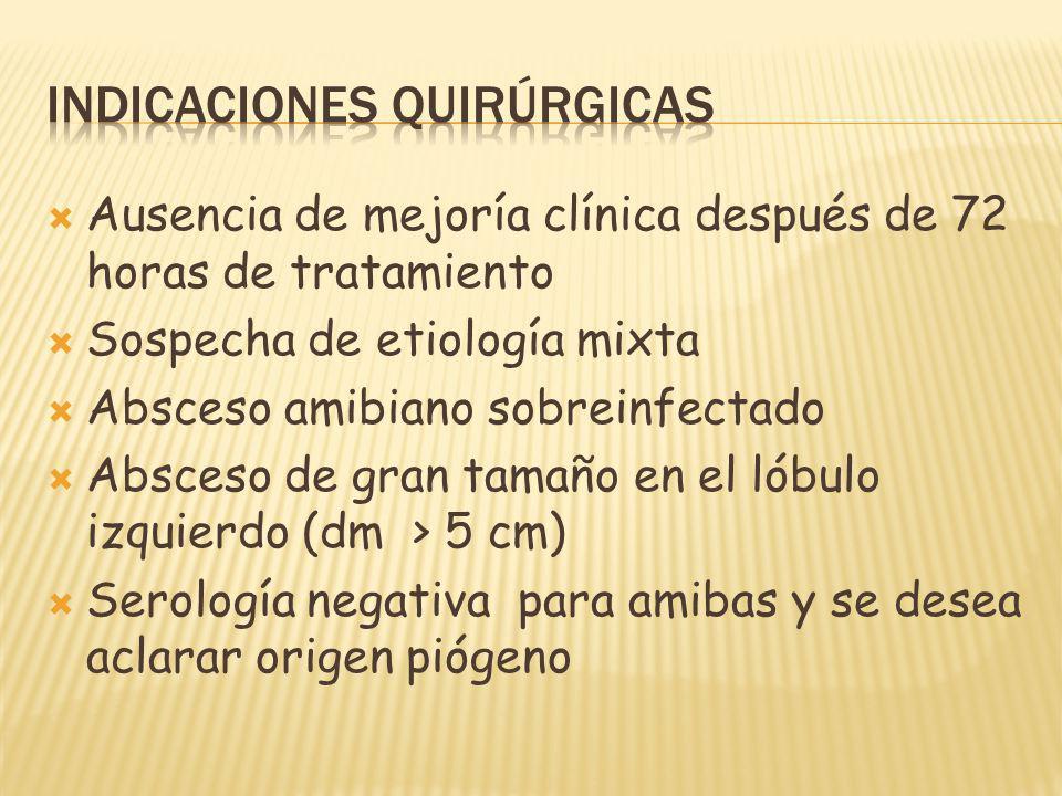 Indicaciones quirúrgicas