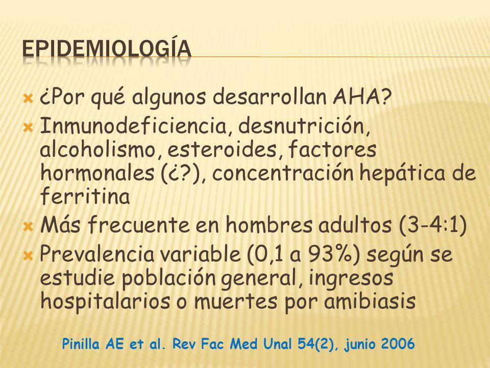 Epidemiología ¿Por qué algunos desarrollan AHA