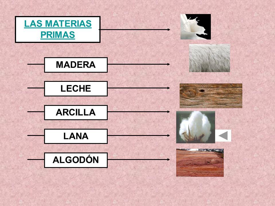 LAS MATERIAS PRIMAS MADERA LECHE ARCILLA LANA ALGODÓN