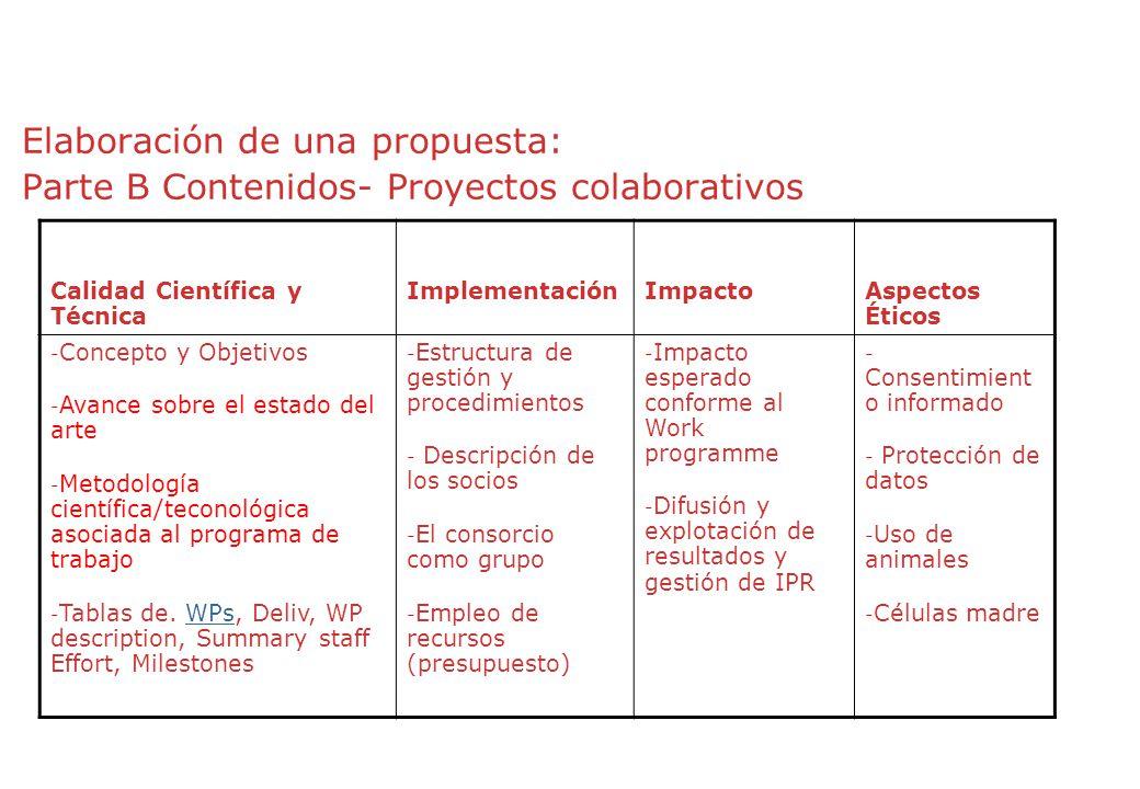 Elaboración de una propuesta: Parte B Contenidos- Proyectos colaborativos