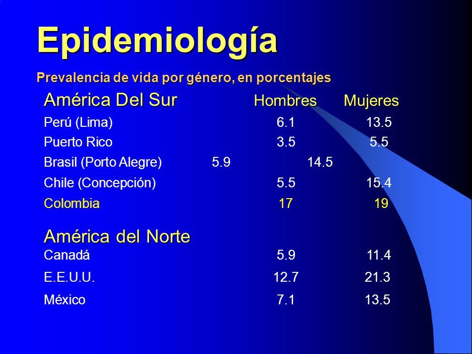 Epidemiología Prevalencia de vida por género, en porcentajes